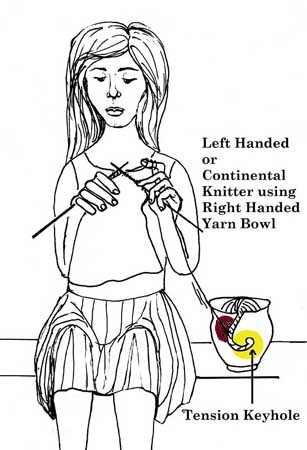 Knitting with the wrong handed bowl